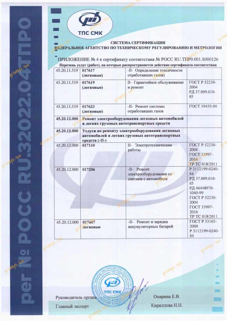 сертификат ЯЗДА